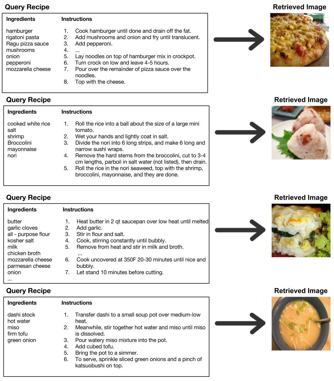Recipe1M A Dataset For Learning Cross Modal Embeddings Cooking